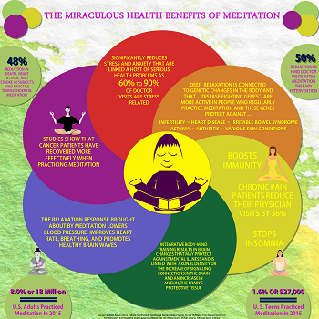 The OMG Health Advantages of Meditation